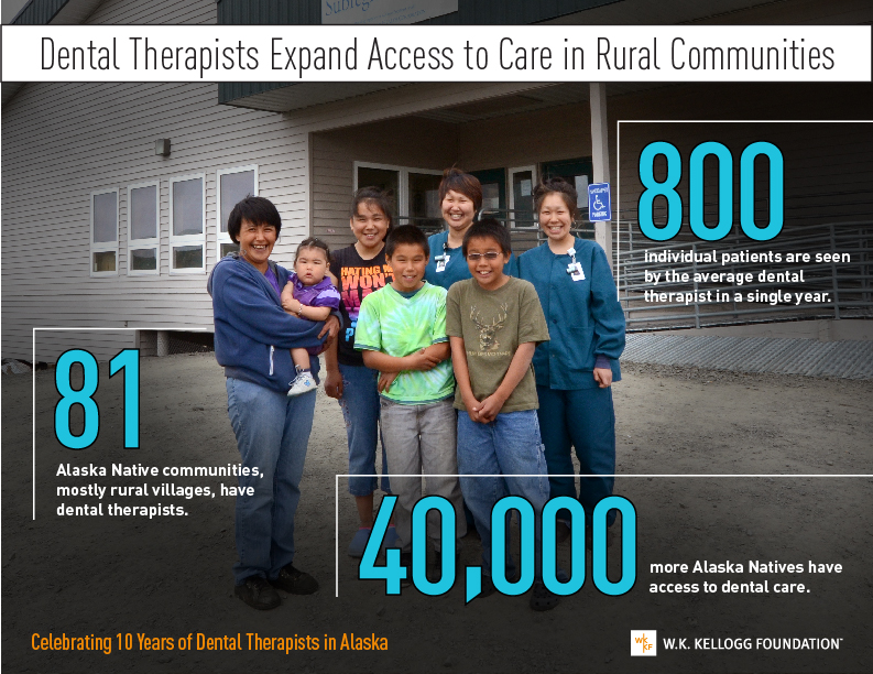 Celebrating ten years of dental therapists in Alaska